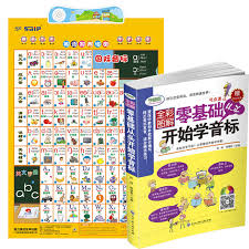 These 44 phonetic alphabet in english called phonemes or phonetic symbols mentioned here are in line with the international phonetic alphabet (ipa). Junior High School English Learning Artifact International Phonetic Alphabet Pronunciation Sound Wall Chart Zero Foundation 26 Letters 48 Phonetic Symbols Introduction