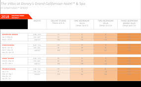 Disney Vacation Club Points Chart 2018 Dvc Point Chart 2009
