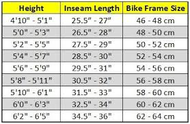 54cm Road Bike Size Chart Road Bike Sizes Bike Fit Spews The Information Hole Surly