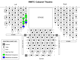 Alabama Theater Birmingham Seating Chart Venues Red Mountain Theatre Company