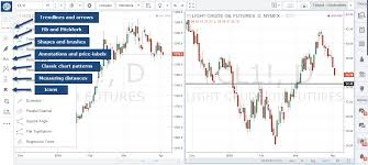 How To Use Tradingview Com Optimus Futures Guide On