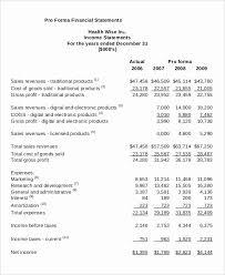 Pro Forma Financial Statement Template Beautiful 15 Pro