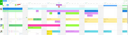 How To Use Gantt Charts And Why Are They Beneficial