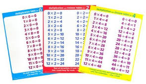 Division Chart To 12 Abeka Arithmetic Tables And Fact Charts Grades 3 To 8