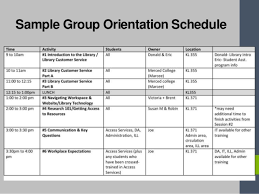 Training Programme Schedule Format The Kids Are Alright Developing A Comprehensive Training