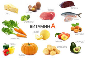 Витамин a Ретинол влияние на организм польза и вред описание  Пищевые источники витамина А