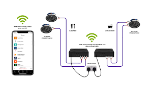 wiring home speakers ceiling wiring diagram rows 10 things you need to know about ceiling speakers before you install wiring home speakers ceiling