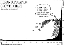 World Population Growth Charts More Than Exponential