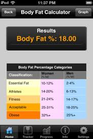 Iphone Track Various Health Matrics With Fitter Fitness Calculator