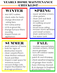 Yearly House Maintenance Yearly Home Maintenance Checklist
