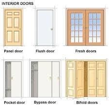 door types different types of interior doors choice image doors design  ideas door types and styles