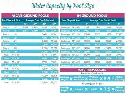 Intex Pool Gallons Chart Pool Gallons Deathly Info