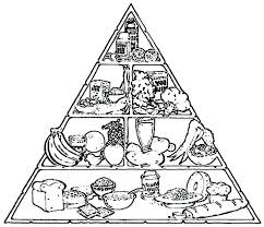 Food Pyramid Coloring Page Pyramid Coloring Pages Healthy Foods