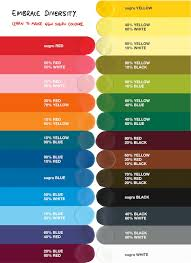 Black Color Mixing Chart Sugru Colour Mixing Chart