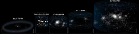 file universe reference map location 001 jpeg file universe reference map location 001 jpeg