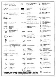 electrical engineering drawing symbols info electrical engineering drawing symbols nest wiring diagram wiring electric