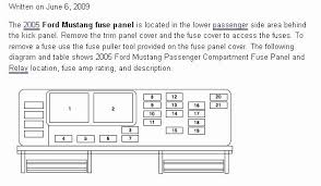 2008 ford mustang fuse box location wiring diagram library 2002 ford mustang fuse box diagram simple 2008 mustang fuse box2002 ford mustang fuse box diagram