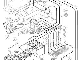 1993 camry engine wiring diagram examples Gas Club Car Wiring Diagram Engine2005 1993 camry engine, wiring of 1995 club car golf cart wiring diagram, 1993 camry