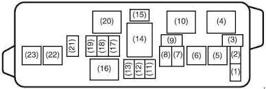 suzuki maruti alto 800 k10 fuse box diagram 2012 Â fuse diagram suzuki maruti alto 800 k10 fuse box diagram 2012