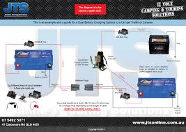 wiring diagrams jamie's touring solutions Solar Battery Wiring basic voltage sensitive soleniod dual battery system with camper battery solar battery wiring diagram