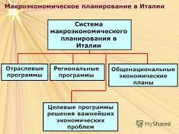 Понятие планирования и прогнозирования Макроэкономическое планирование курсовая