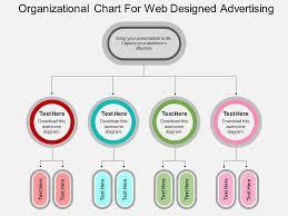 Organizational Chart Designs Organizational Chart For Web Design And Advertising Flat