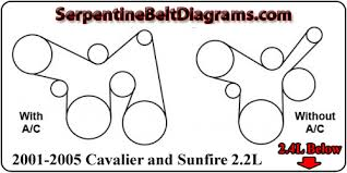 cavalier serpentine belt diagram cavalier belt diagram