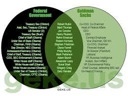 Socialism And Communism Venn Diagram Geke Venn Diagrams