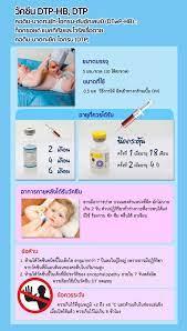 2.7.3 โรคติดต่อที่ป้องกันได้ด้วยวัคซีน - โรคคอตีบ,ไอกรน,บาดทะยัก