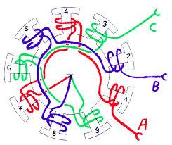 brushless motor wiring diagram leseve info brushless dc motor wiring diagram brushless motor wiring diagram