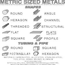 Key Stock Size Chart Maryland Metrics Metal Shapes