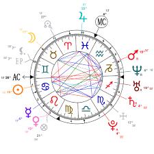 Astrology And Natal Chart Of Lindsay Lohan Born On 1986 07 02