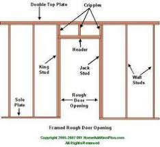 Building A Stud Wall Step By Step with a door NON LOAD BEARING