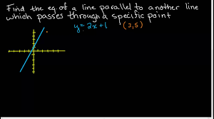 finding the equation of a line parallel to another line passing through a point you