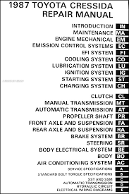 1987 toyota cressida repair shop manual original Toyota Wire Harness Repair Manual 1987 toyota cressida repair manual original table of contents wire harness repair manual toyota truck 1989