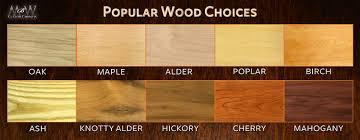 wood samples charca kitchen cherry kitchen regarding maple vs alder kitchen