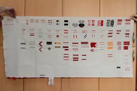 Вышиванка история и основные мотивы украинской вышивки реферат Основные мотивы вышивки украинского народа
