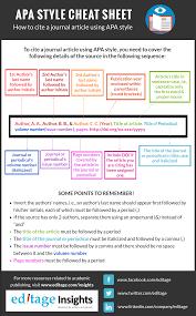 How To Cite Article From Website Apa No Author Apa Cite For Website