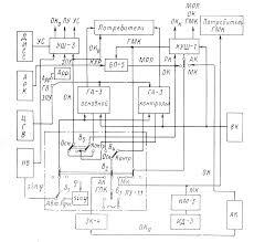 Особенности построения курсовых систем Рисунок 3 13 Внешний вид пульта курсовой системы