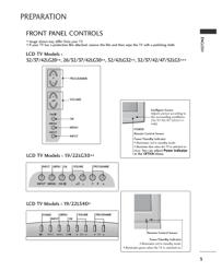 lg lg owners manual page 5 5 english preparation lcd tv models 32 37 42lg20
