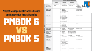 Pmp Process Chart Pmbok 5 Vs Pmbok 6 Project Management Process Groups And