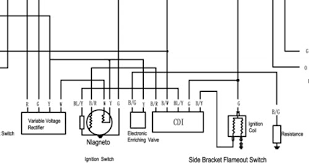 gy6 stator wiring diagram pictures to pin pinsdaddy wire stator magneto wiring diagram image