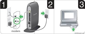 1 844 202 9834 belkin router tech support number blog how do i connect to my belkin router? at Belkin Network Diagram