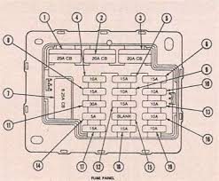 1964 thunderbird fuse box diagram fixya i need the fuse box diagram for my 1990 ford thunderbird souper coupe please help
