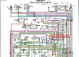 midget wiring diagram wiring diagrams best wiring diagram mg midget forum mg experience forums the mg 1979 mg midget wiring diagram enlarged