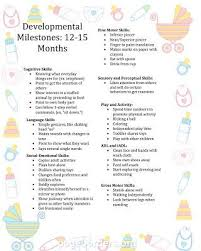 14 Month Old Baby Milestones Chart Free Developmental Milestone Chart 12 To 15 Months
