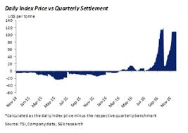 Charts Death Of The Coking Coal Contract Mining Com