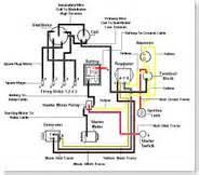 similiar ford tractor wiring diagram keywords ford 5000 tractor wiring harness ford wiring diagrams