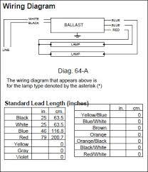 similiar flourescent ballast bulb t keywords t12 ballast specifications
