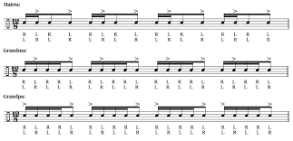 Hybrid Rudiment Chart Strictly Technique One Sided Hairtas Grandmas And